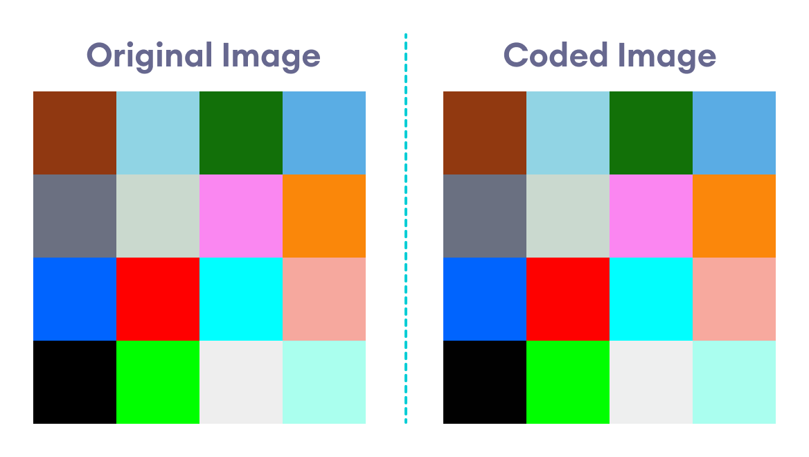 Original Image vs Coded Image