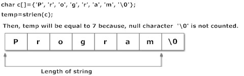 function string to integer: