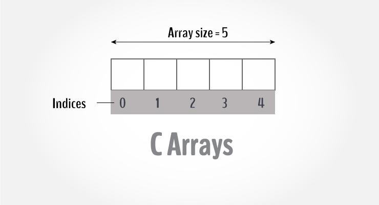 C arrays