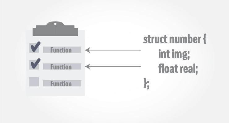 C Programming Structure and Function