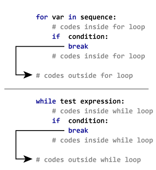 python how to stop a for loop without break