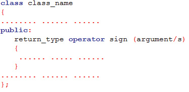 — and overloading the assignment operator « Learn C