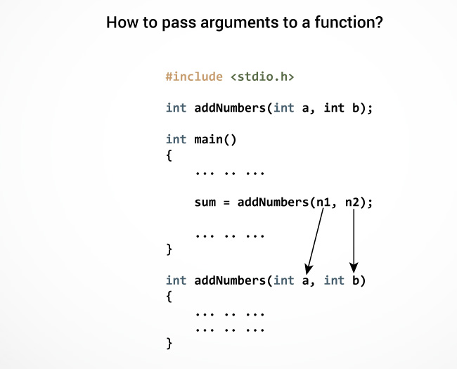 Passing arguments to a function