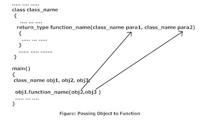 structures in c++ programming with examples pdf