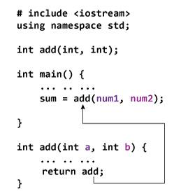 default arguments in c++ pdf