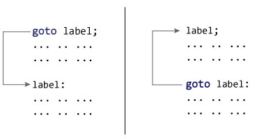 Data Structures/Stacks and Queues